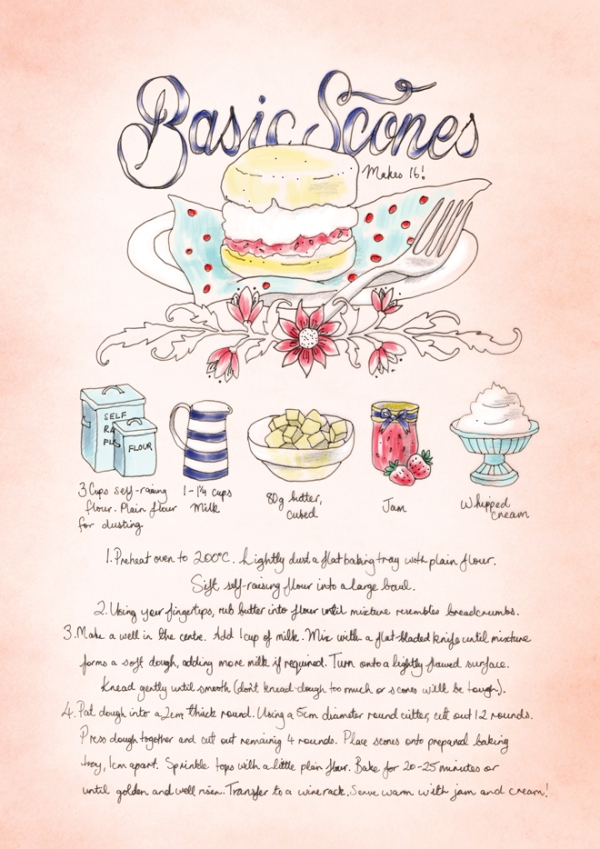 scones recipe hand-drawn